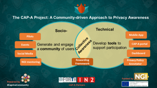 Διάθεση καινοτόμων crowdsourcing εργαλείων από το ΙΤΕ